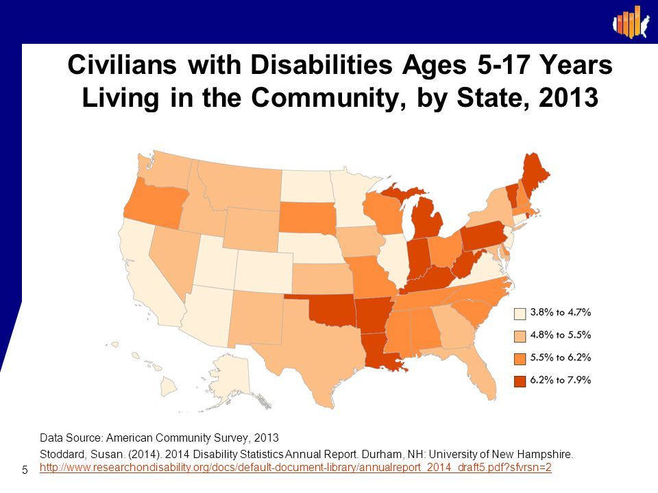 Civilians with Disabilities Ages 5-17 Years Living in the Community, by State, 2013 5 Data Source: American Community Survey, 2013 Stoddard, Susan.