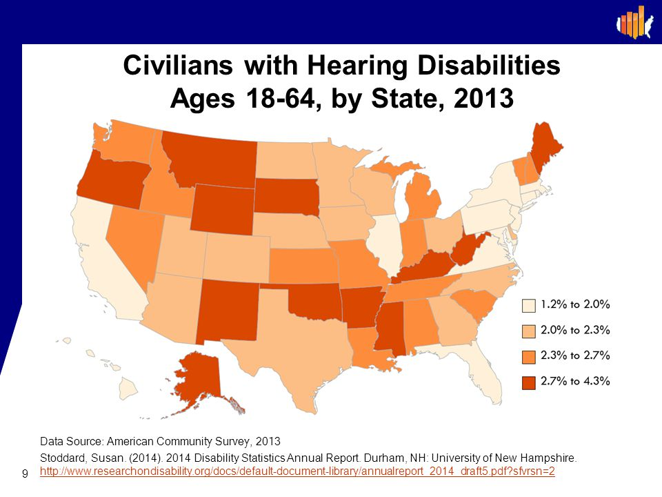 Civilians with Hearing Disabilities Ages 18-64, by State, 2013 9 Data Source: American Community Survey, 2013 Stoddard, Susan.
