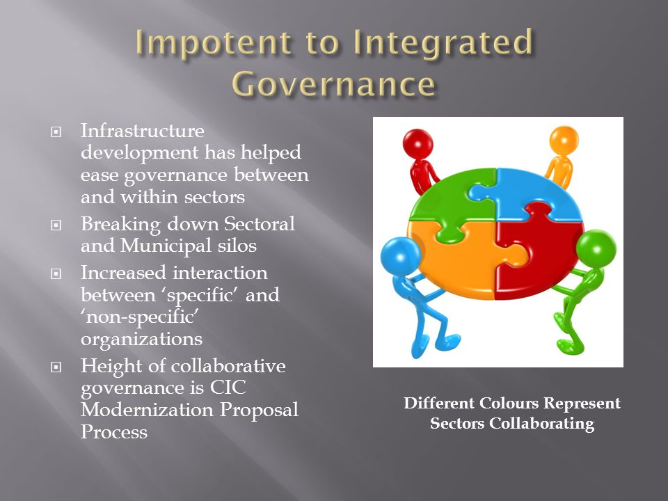  Infrastructure development has helped ease governance between and within sectors  Breaking down Sectoral and Municipal silos  Increased interaction between 'specific' and 'non-specific' organizations  Height of collaborative governance is CIC Modernization Proposal Process Different Colours Represent Sectors Collaborating