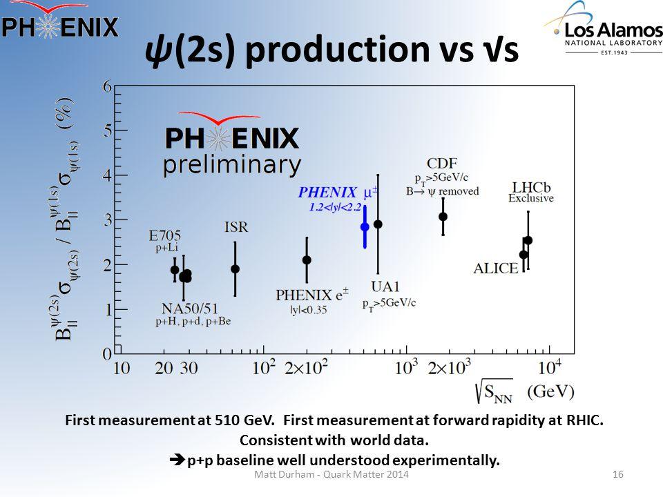 Matt Durham - Quark Matter 201416 ψ(2s) production vs √s First measurement at 510 GeV.
