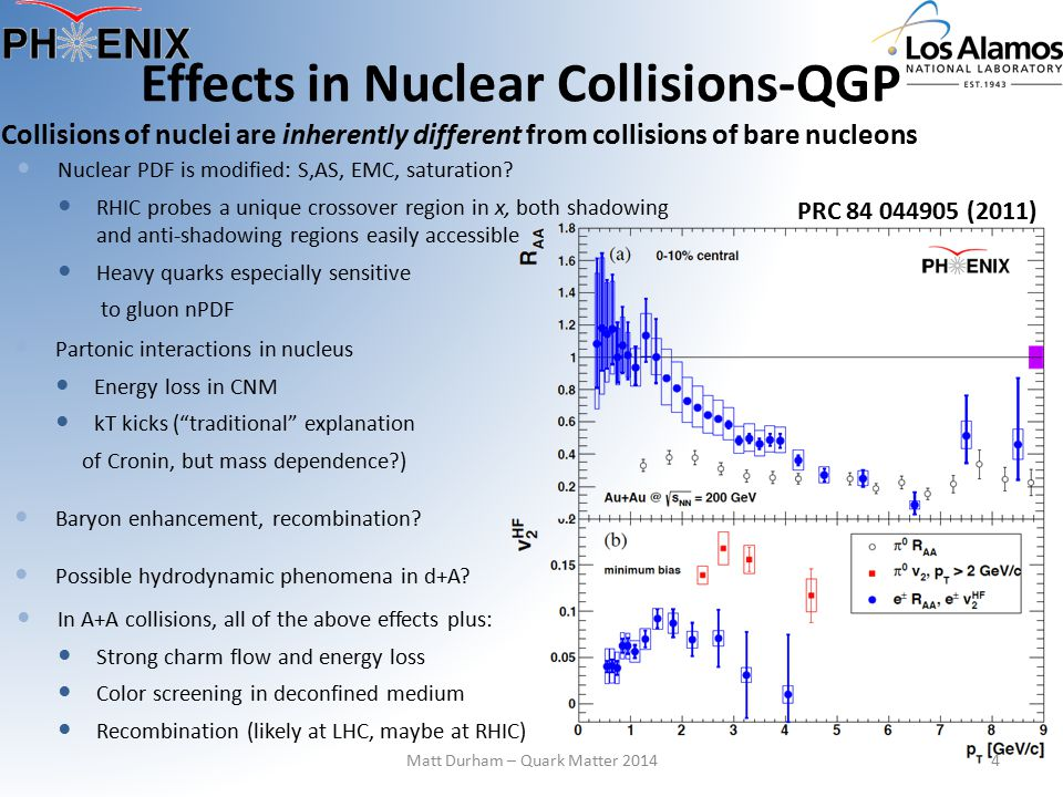Effects in Nuclear Collisions-QGP 4Matt Durham – Quark Matter 2014 Collisions of nuclei are inherently different from collisions of bare nucleons Nucl