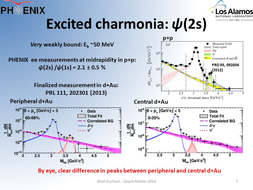 Excited charmonia: ψ(2s) Matt Durham - Quark Matter 20147 PRD 85, 092004 (2012) Very weakly bound: E b ~50 MeV PHENIX ee measurements at midrapidity in p+p: ψ(2s) /ψ(1s) = 2.1 ± 0.5 % Finalized measurement in d+Au: PRL 111, 202301 (2013) Central d+Au Peripheral d+Au p+p By eye, clear difference in peaks between peripheral and central d+Au