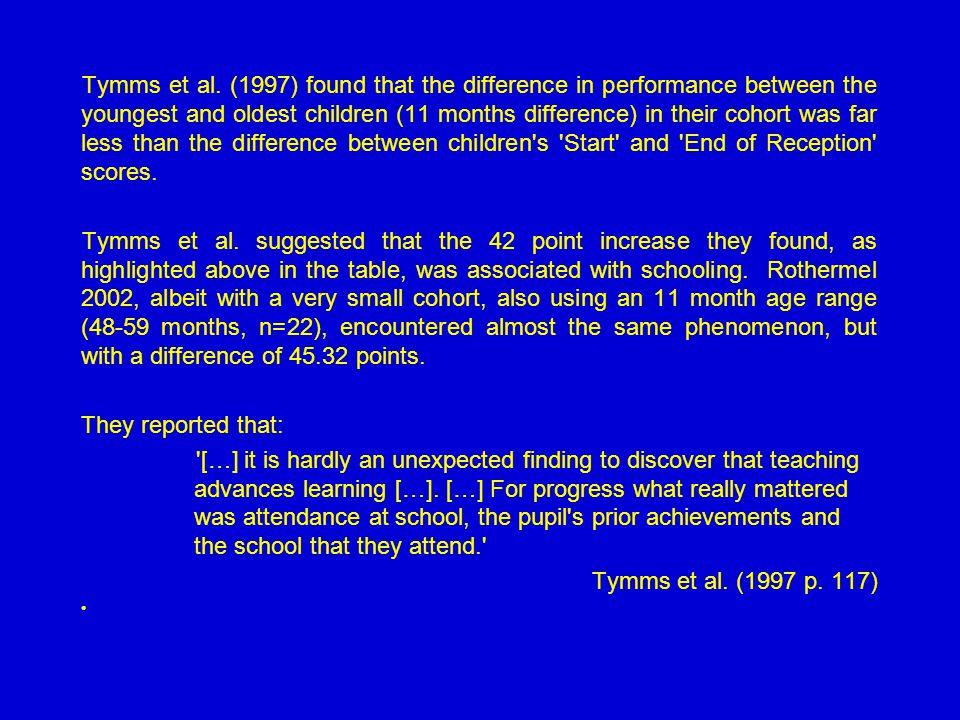 Tymms et al.