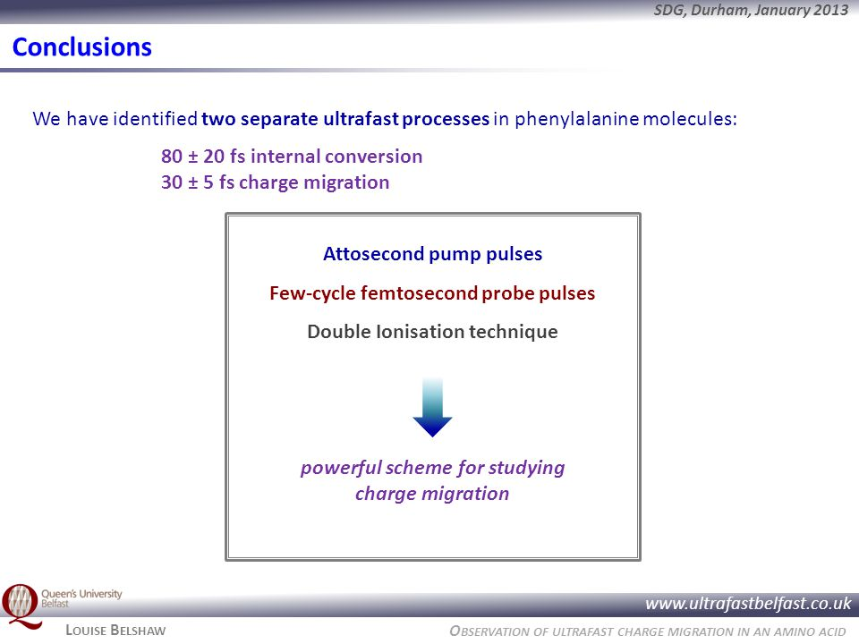 O BSERVATION OF ULTRAFAST CHARGE MIGRATION IN AN AMINO ACID www.ultrafastbelfast.co.uk SDG, Durham, January 2013 L OUISE B ELSHAW Conclusions We have identified two separate ultrafast processes in phenylalanine molecules: Attosecond pump pulses Few-cycle femtosecond probe pulses Double Ionisation technique powerful scheme for studying charge migration 80 ± 20 fs internal conversion 30 ± 5 fs charge migration