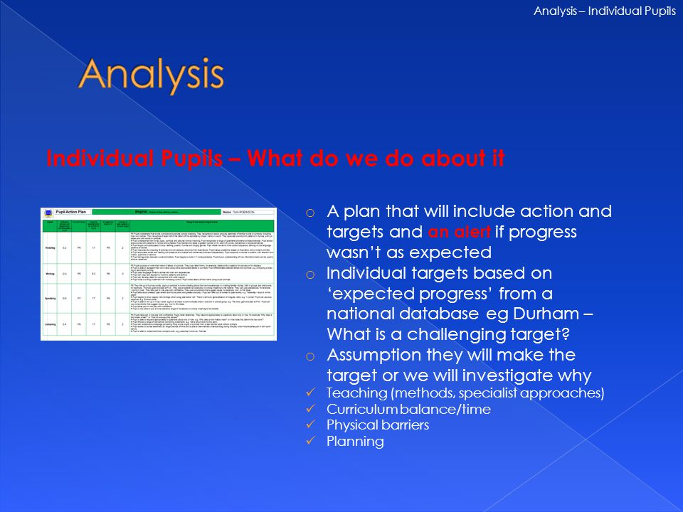 Individual Pupils – What do we do about it o A plan that will include action and targets and an alert if progress wasn't as expected o Individual targets based on 'expected progress' from a national database eg Durham – What is a challenging target.