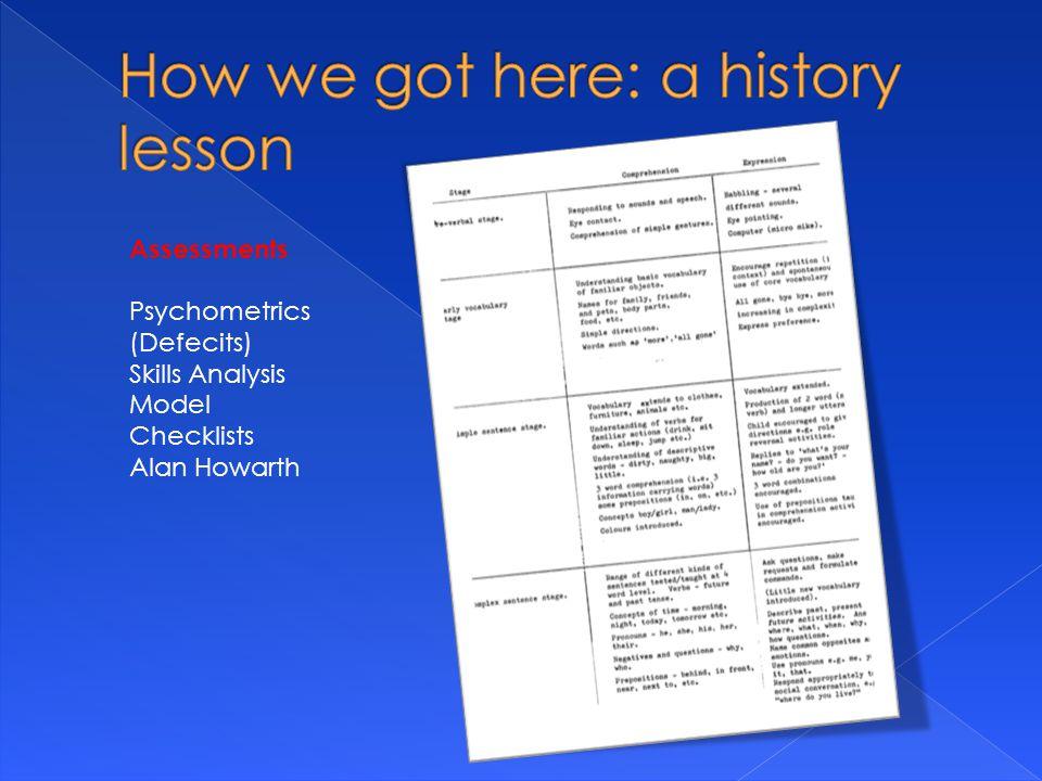 Assessments Psychometrics (Defecits) Skills Analysis Model Checklists Alan Howarth