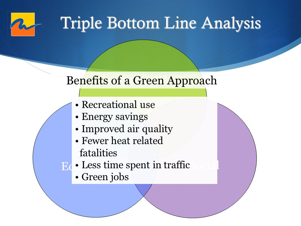 Environmental Economic Social Triple Bottom Line Analysis Recreational use Energy savings Improved air quality Fewer heat related fatalities Less time