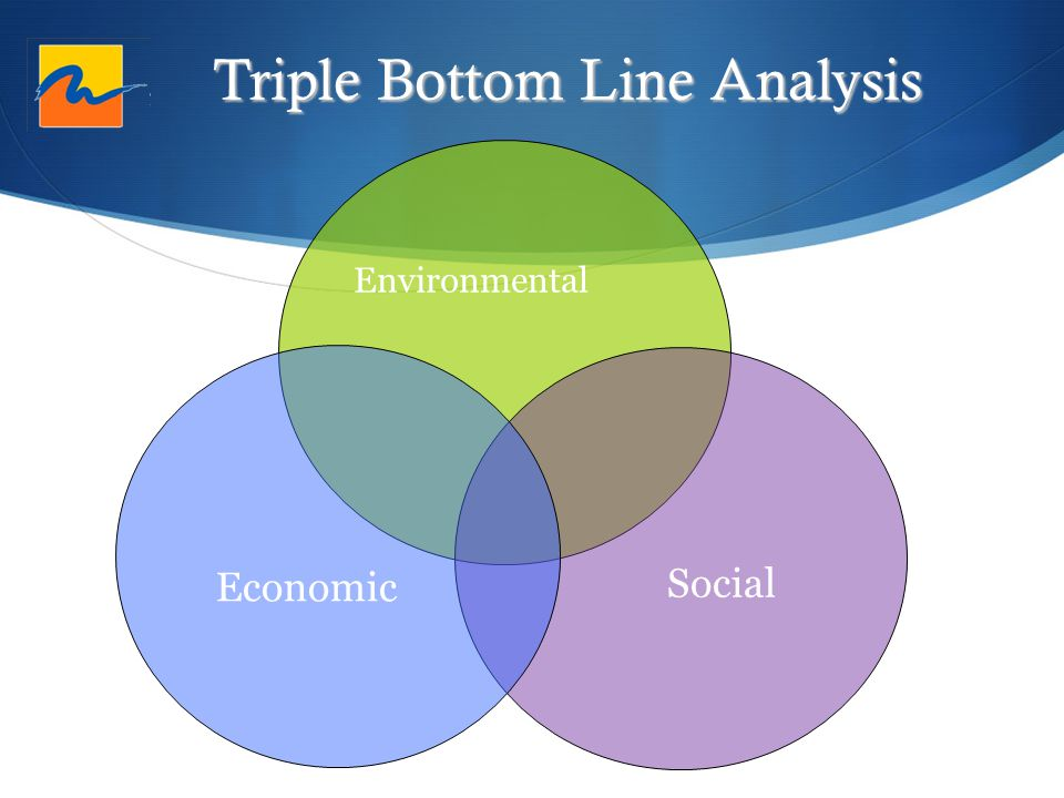 Environmental Economic Social Triple Bottom Line Analysis