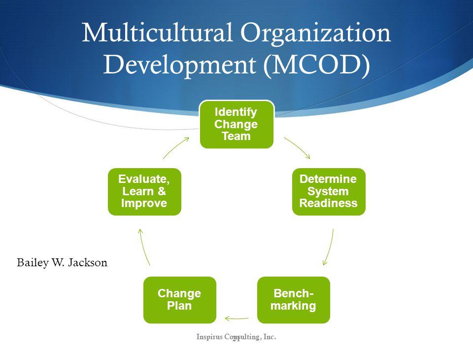 Multicultural Organization Development (MCOD) Inspirus Consulting, Inc.