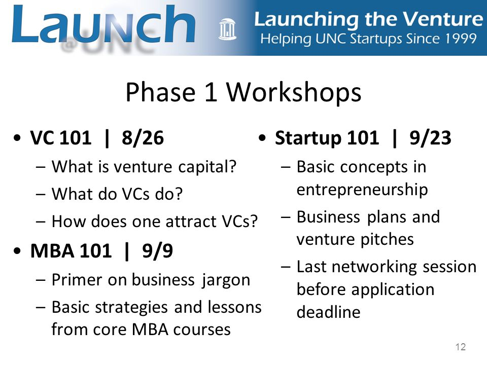 12 Phase 1 Workshops VC 101 | 8/26 –What is venture capital.