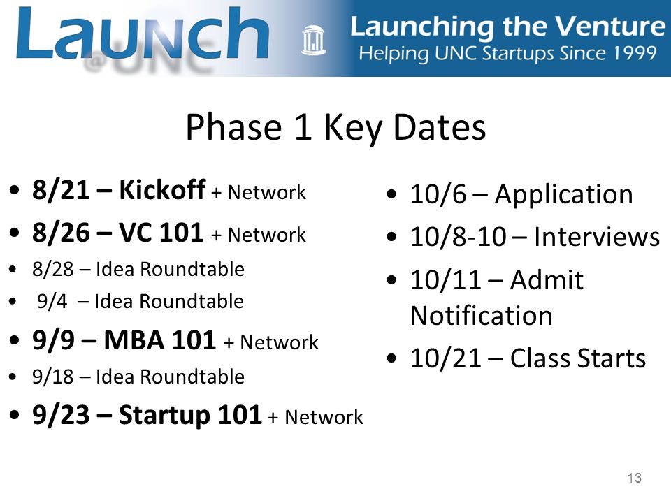 13 Phase 1 Key Dates 8/21 – Kickoff + Network 8/26 – VC 101 + Network 8/28 – Idea Roundtable 9/4 – Idea Roundtable 9/9 – MBA 101 + Network 9/18 – Idea Roundtable 9/23 – Startup 101 + Network 10/6 – Application 10/8-10 – Interviews 10/11 – Admit Notification 10/21 – Class Starts