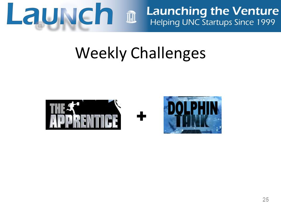25 Weekly Challenges +