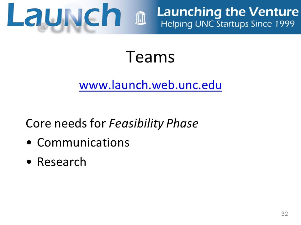 32 Teams www.launch.web.unc.edu Core needs for Feasibility Phase Communications Research