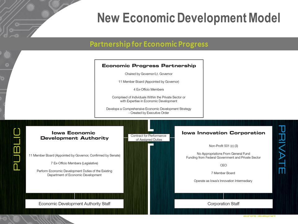 Economic Development Authority Structure Director Debi V.