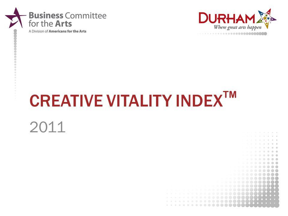 BREAKDOWN OF DURHAM'S CREATIVE VITALITY INDEX - 2011