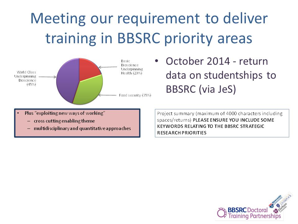 Meeting our requirement to deliver training in BBSRC priority areas October 2014 - return data on studentships to BBSRC (via JeS)