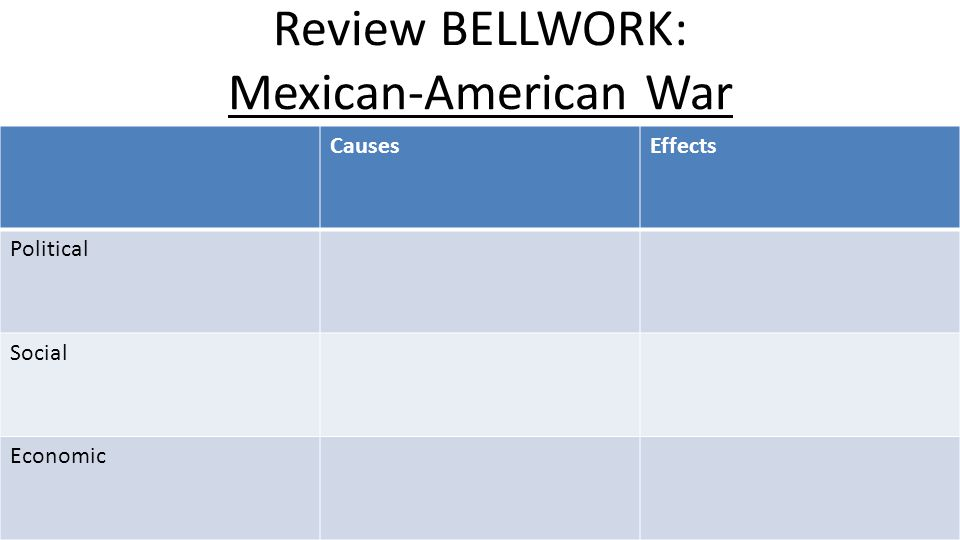 Review BELLWORK: Mexican-American War CausesEffects Political Social Economic
