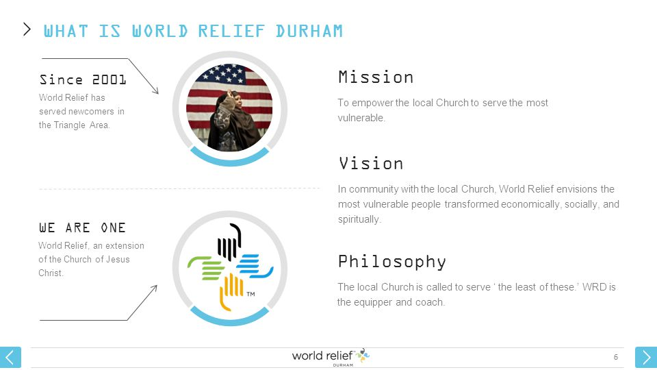 WHAT IS WORLD RELIEF DURHAM 66 Mission To empower the local Church to serve the most vulnerable.