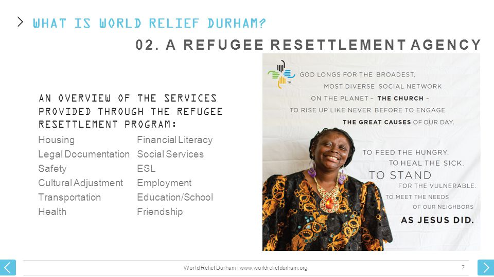 WHAT IS THE REFUGEE RESETTLEMENT PROCESS.