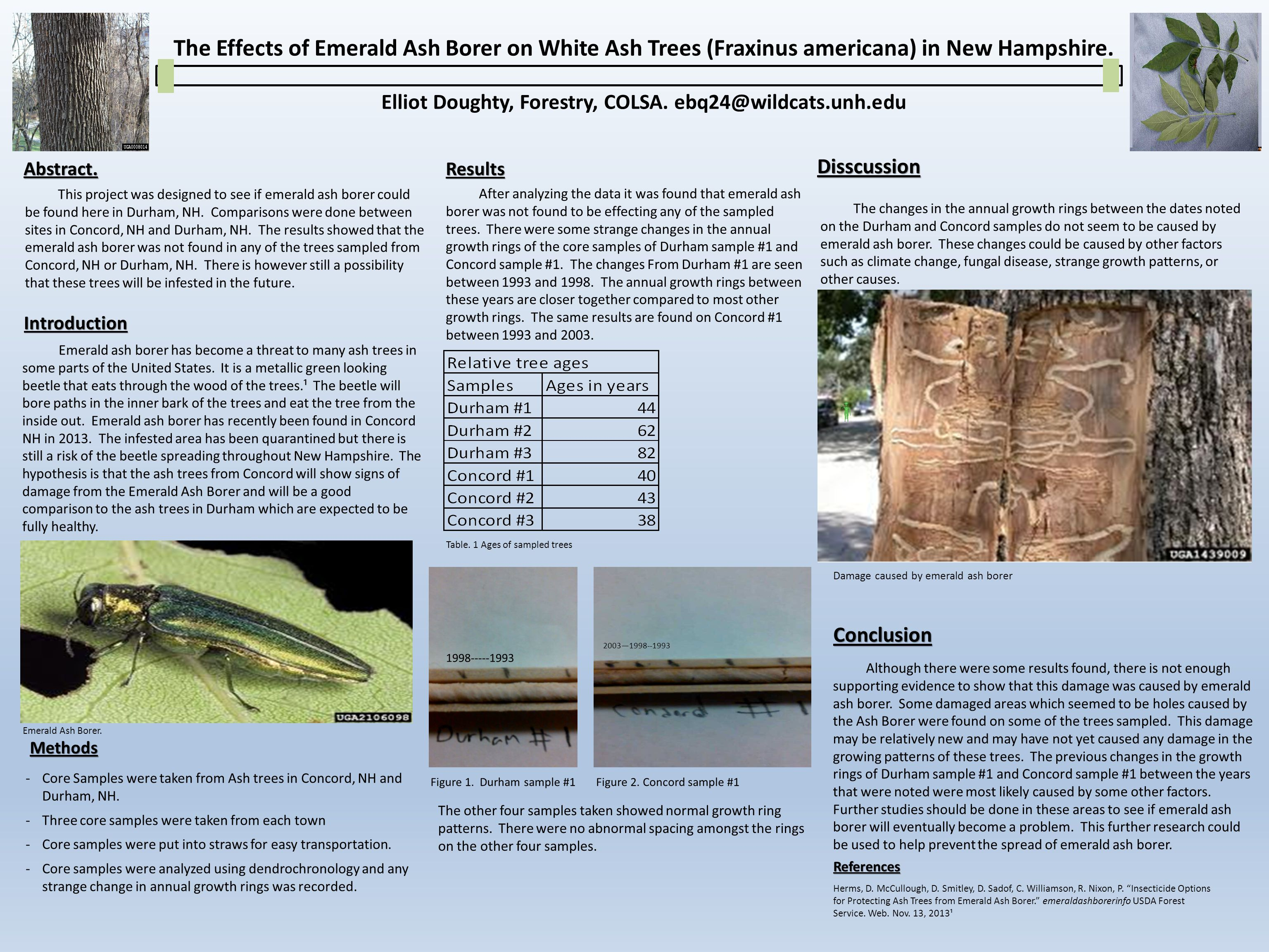 The Effects of Emerald Ash Borer on White Ash Trees (Fraxinus americana) in New Hampshire.