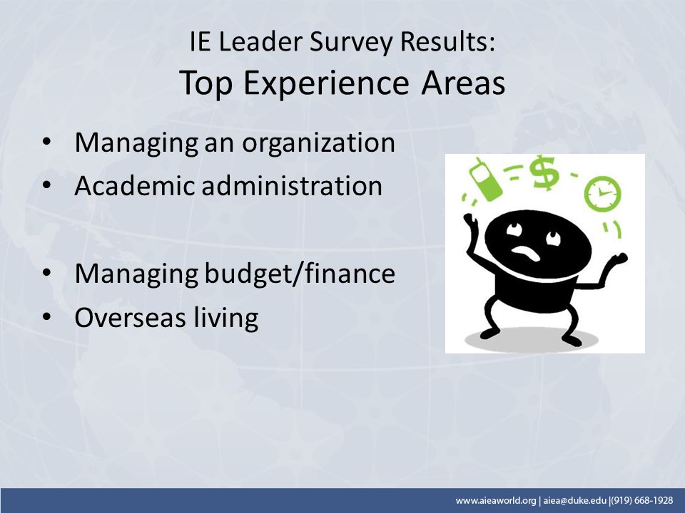 IE Leader Survey Results: Top Experience Areas Managing an organization Academic administration Managing budget/finance Overseas living