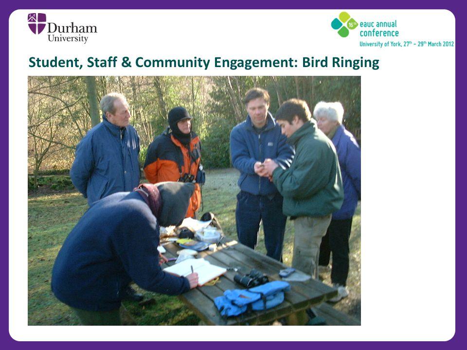 Student, Staff & Community Engagement: Bird Ringing