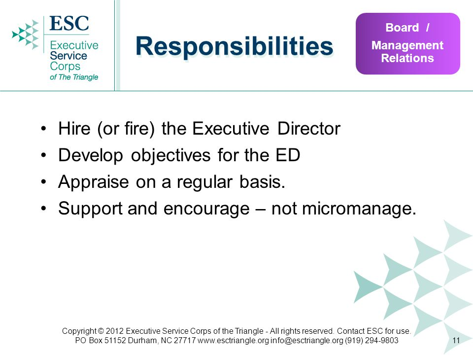 Hire (or fire) the Executive Director Develop objectives for the ED Appraise on a regular basis.