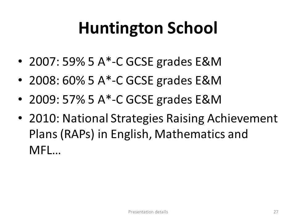 Huntington School 2007: 59% 5 A*-C GCSE grades E&M 2008: 60% 5 A*-C GCSE grades E&M 2009: 57% 5 A*-C GCSE grades E&M 2010: National Strategies Raising Achievement Plans (RAPs) in English, Mathematics and MFL… Presentation details27