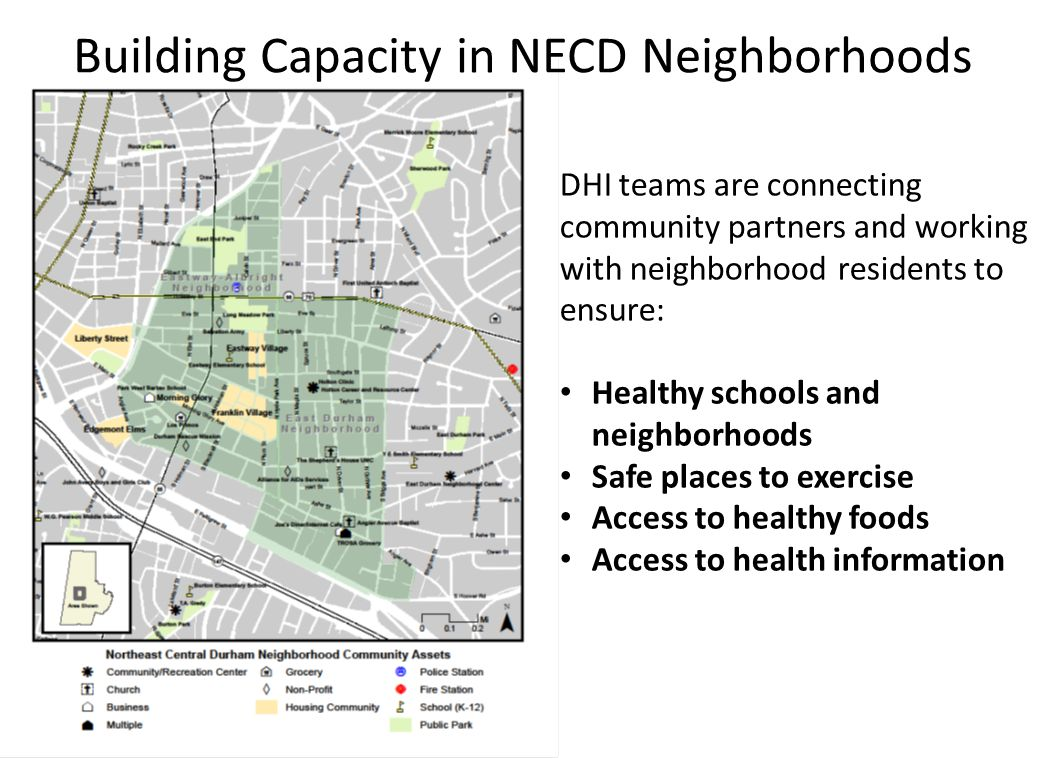 DHI teams are connecting community partners and working with neighborhood residents to ensure: Healthy schools and neighborhoods Safe places to exerci