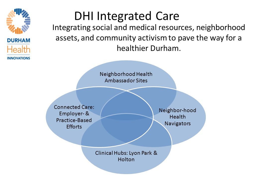 Integrating social and medical resources, neighborhood assets, and community activism to pave the way for a healthier Durham. DHI Integrated Care Neig
