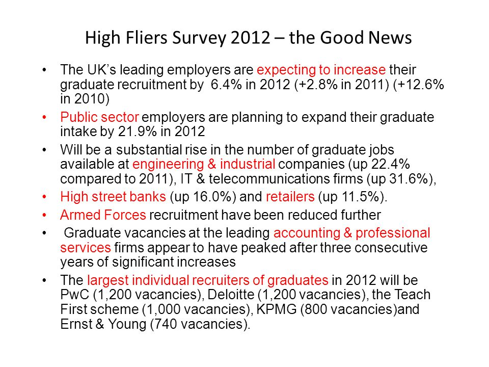 High Fliers Survey 2012 – the Good News The UK's leading employers are expecting to increase their graduate recruitment by 6.4% in 2012 (+2.8% in 2011) (+12.6% in 2010) Public sector employers are planning to expand their graduate intake by 21.9% in 2012 Will be a substantial rise in the number of graduate jobs available at engineering & industrial companies (up 22.4% compared to 2011), IT & telecommunications firms (up 31.6%), High street banks (up 16.0%) and retailers (up 11.5%).