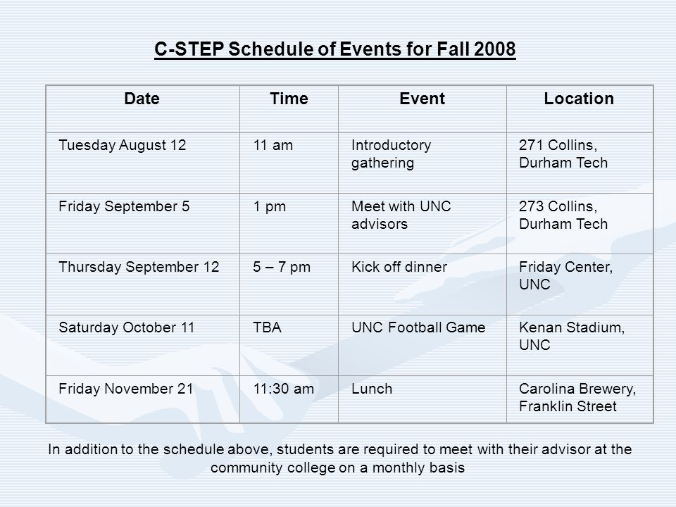 C-STEP Schedule of Events for Fall 2008 In addition to the schedule above, students are required to meet with their advisor at the community college o