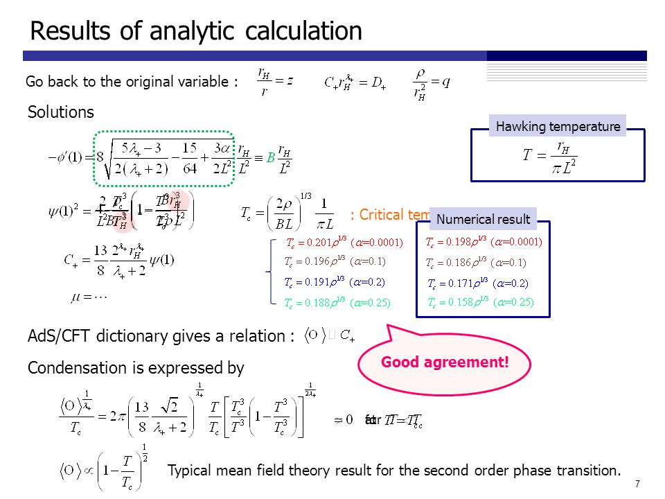 Results of analytic calculation 7 Solutions Condensation is expressed by : Critical temperature Go back to the original variable : Hawking temperature AdS/CFT dictionary gives a relation : at for Numerical result Good agreement.