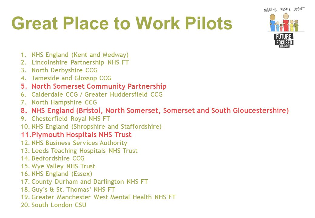 Great Place to Work Pilots 1.NHS England (Kent and Medway) 2.Lincolnshire Partnership NHS FT 3.North Derbyshire CCG 4.Tameside and Glossop CCG 5.North Somerset Community Partnership 6.Calderdale CCG / Greater Huddersfield CCG 7.North Hampshire CCG 8.NHS England (Bristol, North Somerset, Somerset and South Gloucestershire) 9.Chesterfield Royal NHS FT 10.NHS England (Shropshire and Staffordshire) 11.Plymouth Hospitals NHS Trust 12.NHS Business Services Authority 13.Leeds Teaching Hospitals NHS Trust 14.Bedfordshire CCG 15.Wye Valley NHS Trust 16.NHS England (Essex) 17.County Durham and Darlington NHS FT 18.Guy's & St.