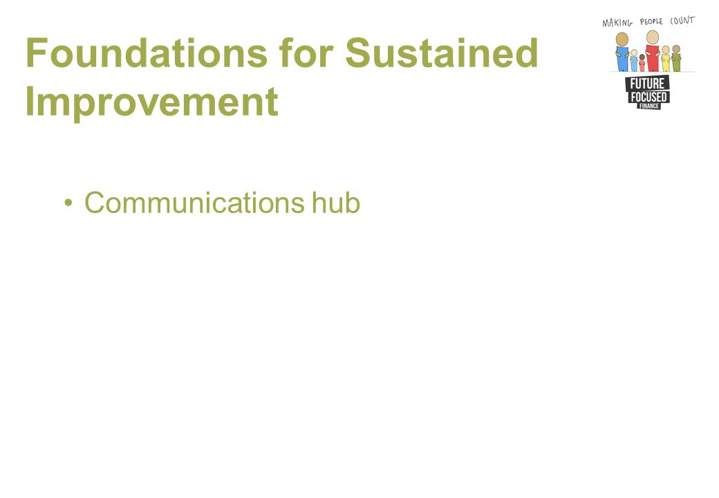Foundations for Sustained Improvement Communications hub
