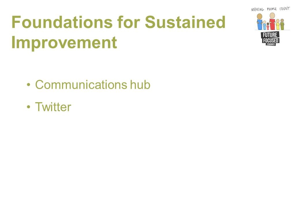 Foundations for Sustained Improvement Communications hub Twitter