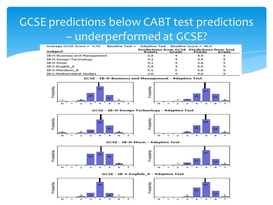 GCSE predictions below CABT test predictions – underperformed at GCSE?