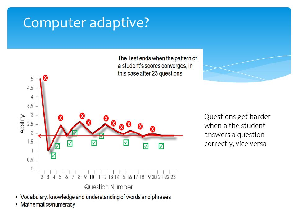 Computer adaptive? Questions get harder when a the student answers a question correctly, vice versa