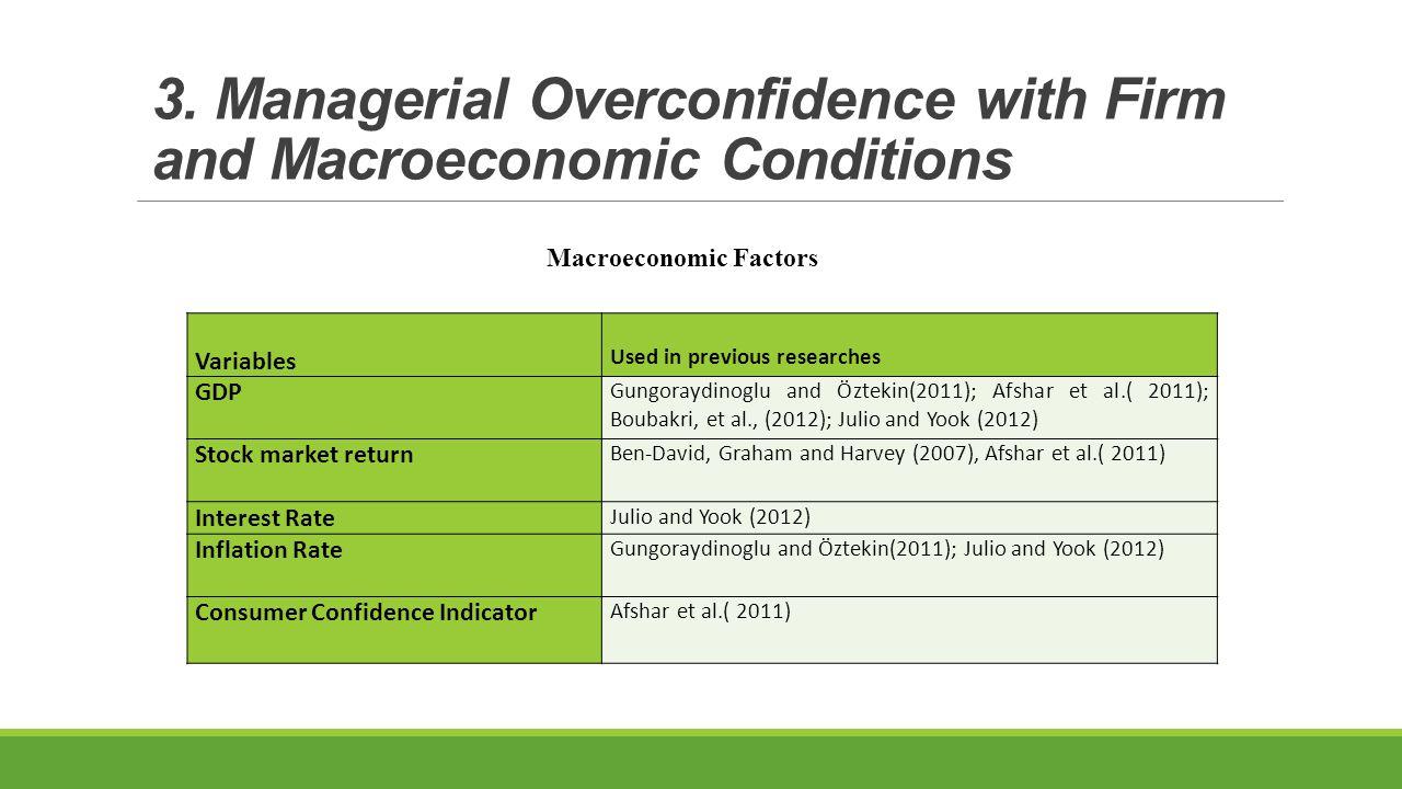 Variables Used in previous researches GDP Gungoraydinoglu and Öztekin(2011); Afshar et al.( 2011); Boubakri, et al., (2012); Julio and Yook (2012) Stock market return Ben-David, Graham and Harvey (2007), Afshar et al.( 2011) Interest Rate Julio and Yook (2012) Inflation Rate Gungoraydinoglu and Öztekin(2011); Julio and Yook (2012) Consumer Confidence Indicator Afshar et al.( 2011) Macroeconomic Factors 3.