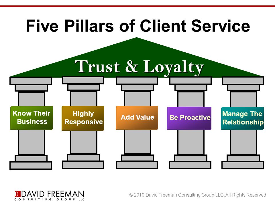 © 2010 David Freeman Consulting Group LLC, All Rights Reserved Five Pillars of Client Service Trust & Loyalty Trust & Loyalty Add Value Highly Responsive Know Their Business Be Proactive Manage The Relationship