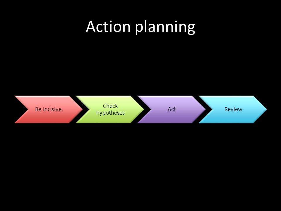 Action planning Be incisive. Check hypotheses ActReview