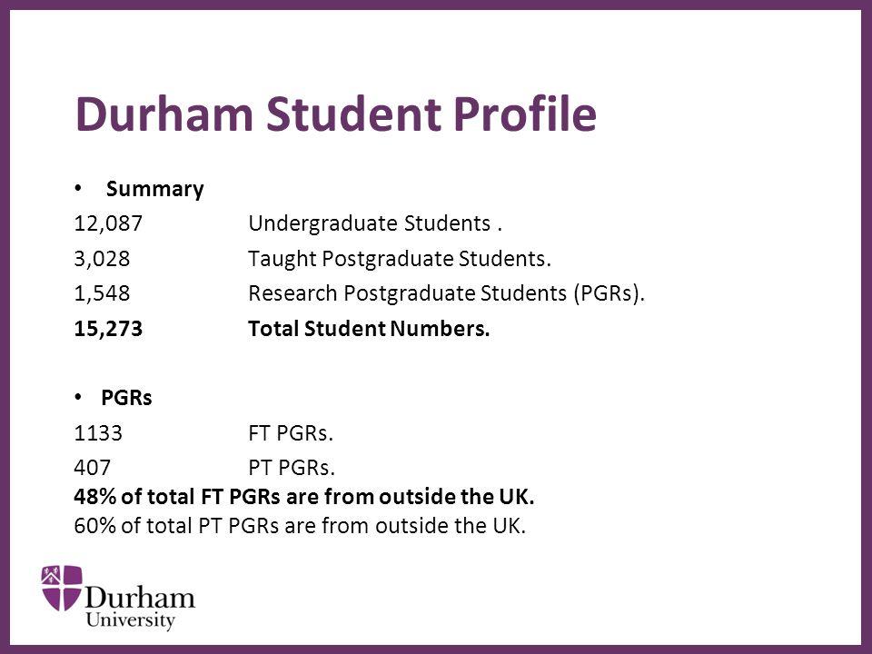 ∂ Durham Student Profile Summary 12,087Undergraduate Students.