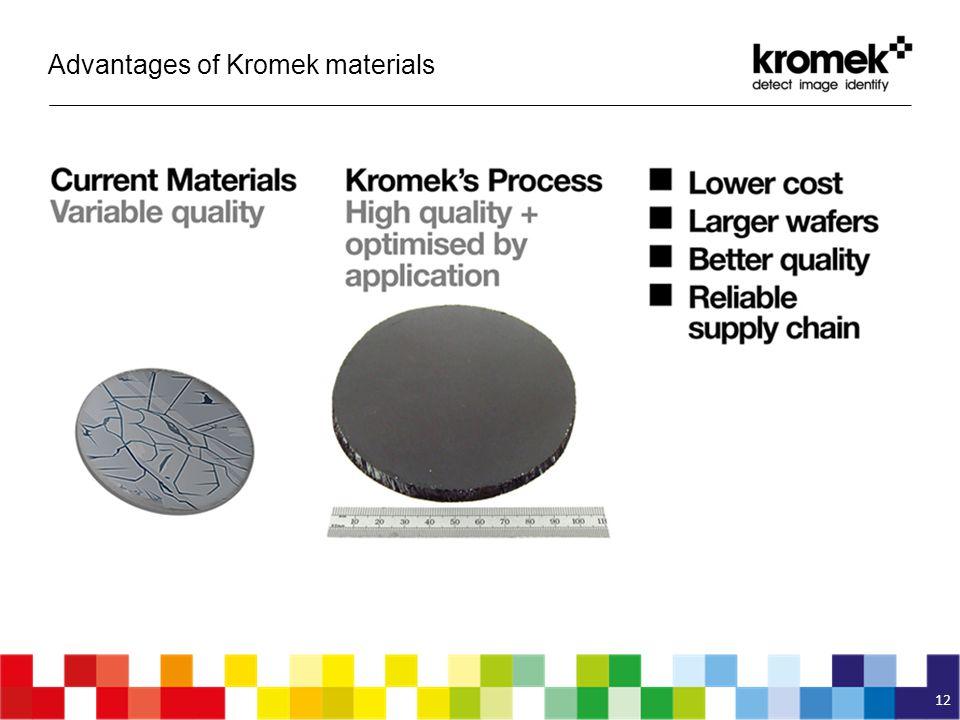 Advantages of Kromek materials 12