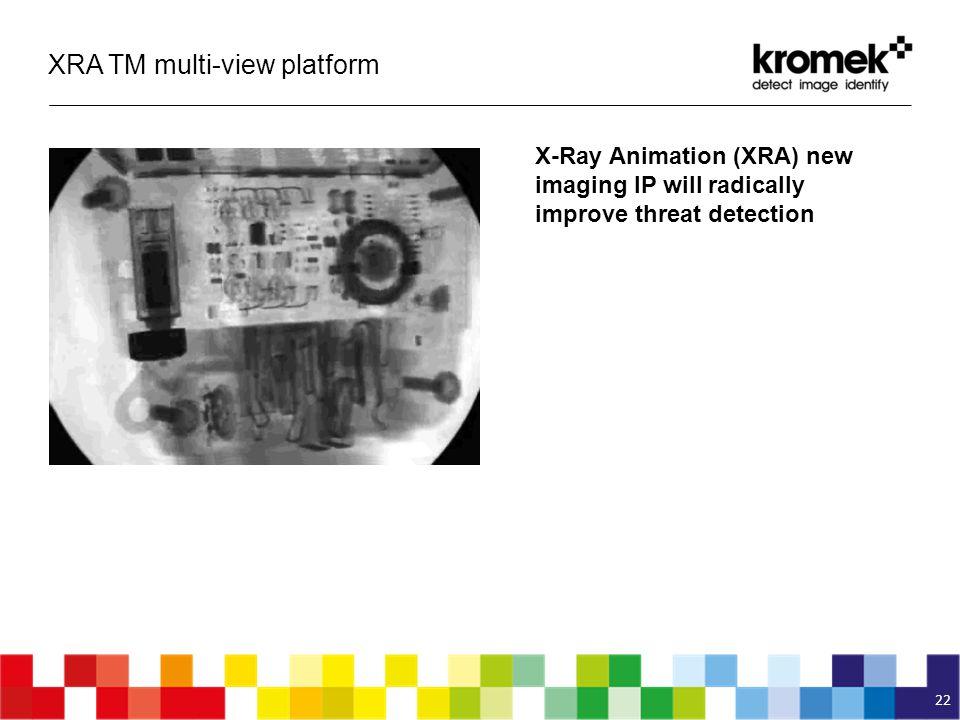 XRA TM multi-view platform X-Ray Animation (XRA) new imaging IP will radically improve threat detection 22