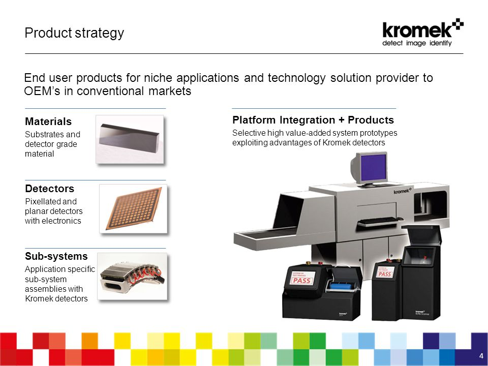 Product strategy 4 Materials Substrates and detector grade material Detectors Pixellated and planar detectors with electronics Sub-systems Application specific sub-system assemblies with Kromek detectors Platform Integration + Products Selective high value-added system prototypes exploiting advantages of Kromek detectors End user products for niche applications and technology solution provider to OEM's in conventional markets