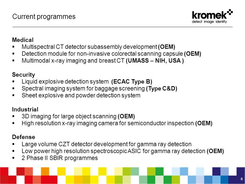 Medical  Multispectral CT detector subassembly development (OEM)  Detection module for non-invasive colorectal scanning capsule (OEM)  Multimodal x