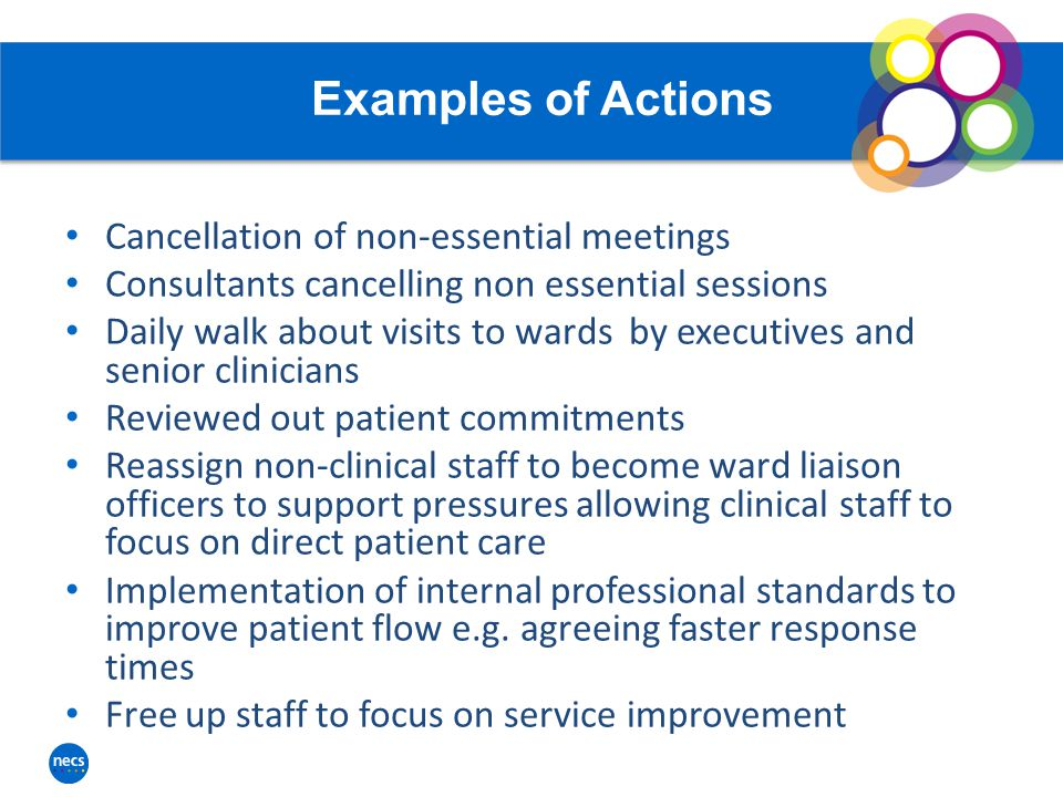 Examples of Actions Cancellation of non-essential meetings Consultants cancelling non essential sessions Daily walk about visits to wards by executives and senior clinicians Reviewed out patient commitments Reassign non-clinical staff to become ward liaison officers to support pressures allowing clinical staff to focus on direct patient care Implementation of internal professional standards to improve patient flow e.g.