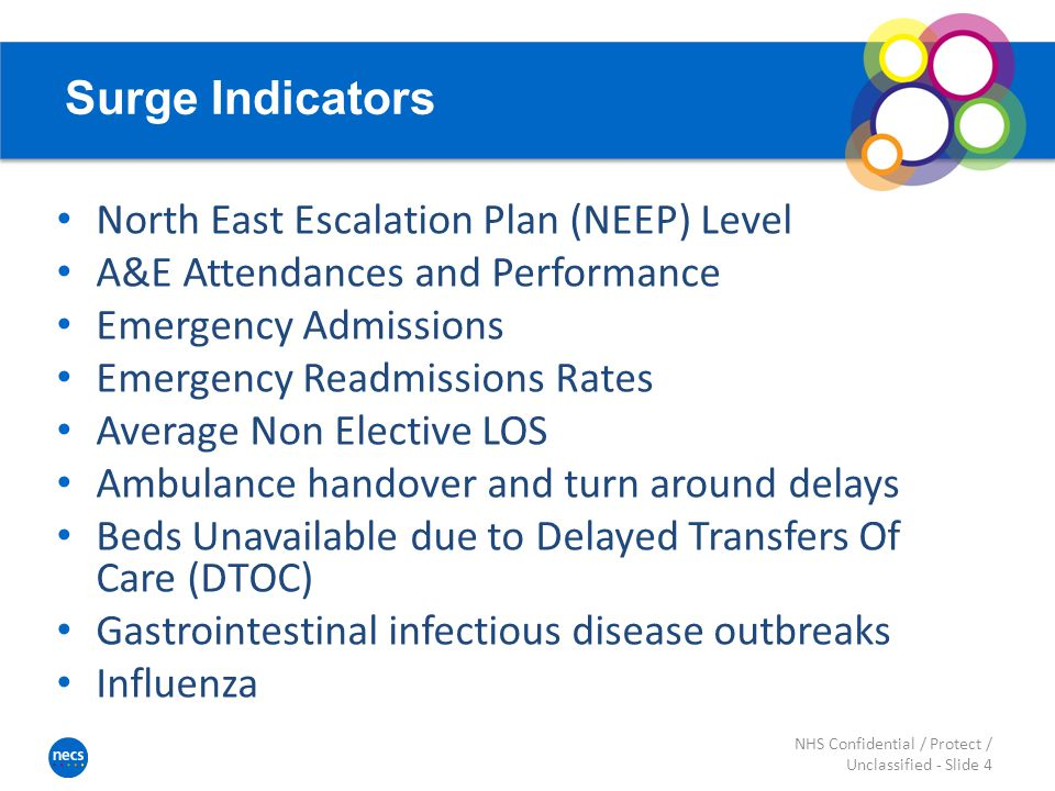 Surge Indicators North East Escalation Plan (NEEP) Level A&E Attendances and Performance Emergency Admissions Emergency Readmissions Rates Average Non Elective LOS Ambulance handover and turn around delays Beds Unavailable due to Delayed Transfers Of Care (DTOC) Gastrointestinal infectious disease outbreaks Influenza NHS Confidential / Protect / Unclassified - Slide 4