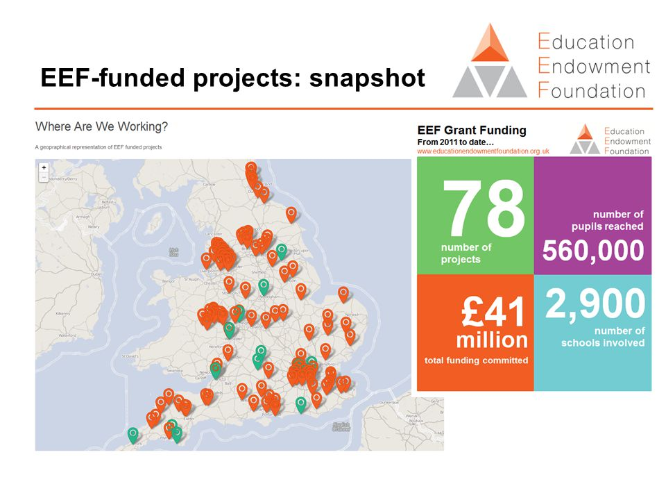 EEF-funded projects: snapshot
