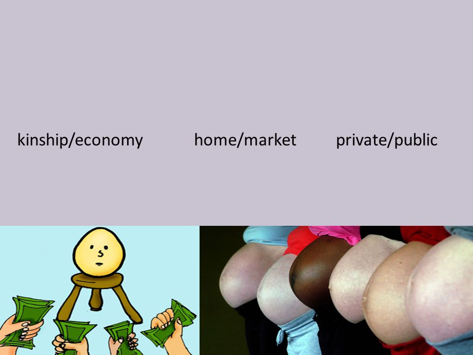 kinship/economyhome/marketprivate/public